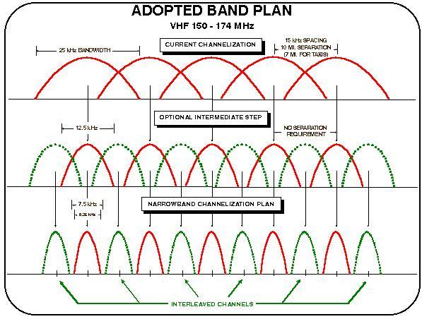 Band business plan